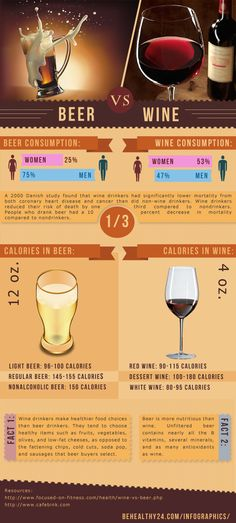 Beer vs Wine - Free Infographic. Share it on your website: http://behealthy24.com/infographics/beerwine.php