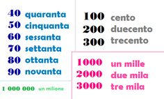Italian numbers 20- 1000000