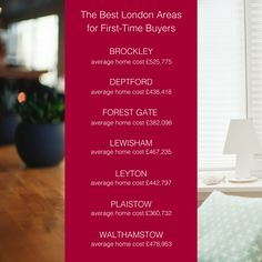 The average price of London homes of £599,921. Here is a quick guide to the best London areas for first-time buyers! 🇬🇧🏡 https://www.keatons.com/blog/the-best-london-areas-for-first-time-buyers/ #Brockley #Deptford #ForestGate #Lewisham #Leyton #Plaistow #Walthamstow #UKProperty #LondonLife #London