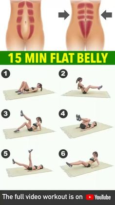 Full Body Gym Workout, Lower Belly Workout, Gym Workout Videos, Fitness Workout For Women, Fitness Workouts, Body Fitness, Easy Workouts, Tummy Workout, Fitness Motivation