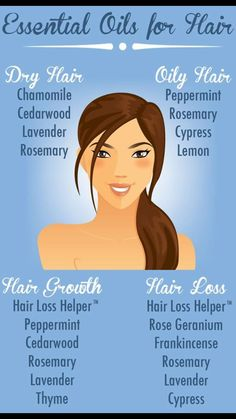 We have two new coconut oils with essential oils that I'll be using on my hair. The lavender has DRASTICALLY slowed my hair loss! I wish I'd known that post-L. I lost a lot of hair back then! perfectlyposh.com/adriennelord