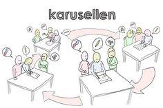 Karusellen: Läsläxa – Kooperativt lärande Education In Sweden, Cooperative Learning, School Classroom, Primary School, Classroom Management, Teaching Resources, Comics, Medan, Grupp