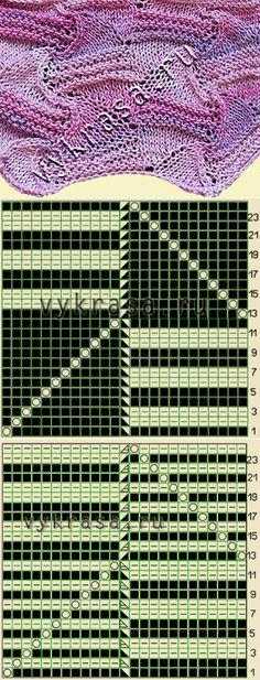 Универсальный узор «Миссони» для вязания спицами