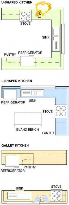 11+ Mind Blowing Kitchen Remodel Companies tips Ideas Kitchen Remodel Layout Curtains and U Shaped Kitchen Remodel House.<br> Alluring Kitchen design and layout ppt tricks,Kitchen cabinets sizes layout tricks and Small kitchen remodel new york tips.