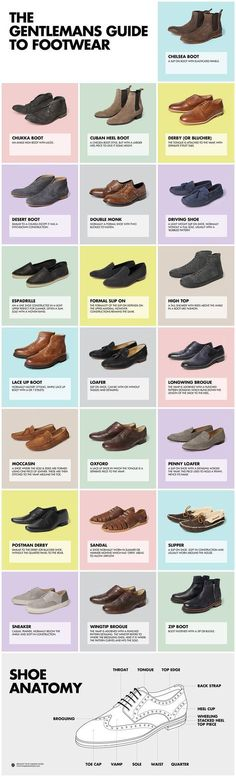 Shoe-Dictionary-2015-MEN-SMALL.jpg (1020×33 60) #Style #Fashion #Menswear Re-pinned by www.avacationrental4me.com http://www.99wtf.net/men/mens-accessories/mens-watches-designer/