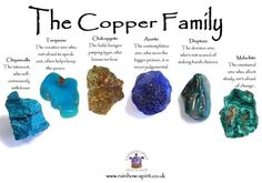 A bunch of my Crystal healing poster by Rainbow Spirit comparing the healing properties of copper secondary minerals Crystal Healing Stones, Crystal Magic, Crystal Shop, Stones And Crystals, Healing Crystal Jewelry, Gem Stones, Quartz Crystal, Minerals And Gemstones, Rocks And Minerals