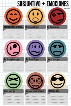 Spanish emotional intelligence idea for the classroom. Subjunctive Spanish, Spanish Grammar, Ap Spanish, Spanish Teacher, Spanish Classroom, Spanish Lessons, Teaching Spanish, Spanish Language, Teaching English