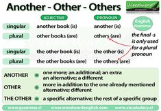 prepositions with images to share - Google Search