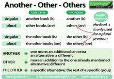 Resultado de imagen para position of adjectives