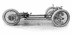 The chassis of the Morgan three-wheeler, made from steel tubes, was very simple but strong and efficient. A main feature was the independent suspension for the front wheels, the rear wheel was attached via a pivot at the back of the gearbox and sprung by quarter-elliptic leaf springs. The size of the chassis of course varied from model to model and over the years.