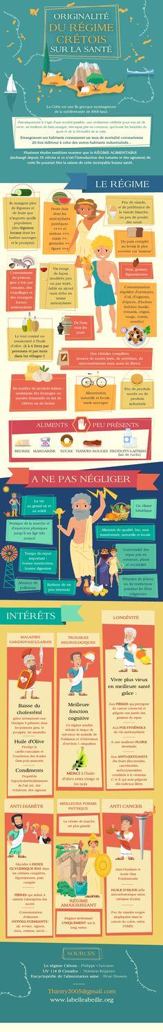 Originalité du régime crétois sur la santé. Thierry Perrin