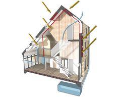 Model home 2020