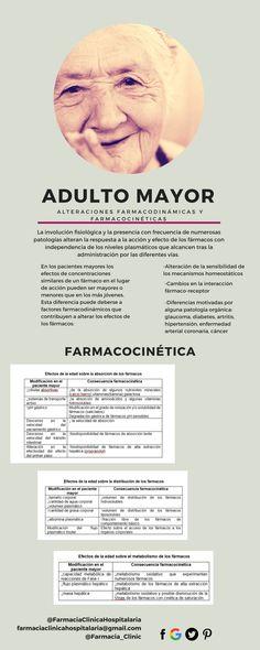 Características farmacocinéticas y farmacodinámicas en el #AdultoMayor Movies, Movie Posters, Film Poster, Films, Popcorn Posters, Film Posters, Movie Quotes, Movie