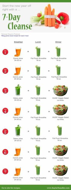 Start a healthier lifestyle with this 7-day cleansing recipe; via kaylachandler #StomachFatBurningFoods Whole Body Cleanse, Full Body Detox, Detox Your Body, 7 Day Detox Cleanse, Detox Cleanse For Weight Loss, Diet Detox, Healthy Detox, Health Cleanse, Stomach Cleanse