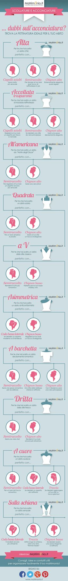 #Infografica: L' #acconciatura della #sposa: come scegliere quella giusta a seconda della #scollatura dell' #abito #updo #wedding #bride #weddingdress #infographic #nozze #bride. http://www.matrimonio.it/guida/la-sposa-e-lo-sposo/acconciature-e-bellezza/infografica--scollature-e-acconciature