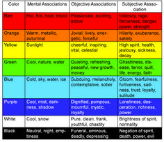 psychology of color by age group good to think of when