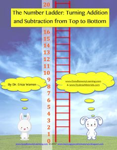 The Number Ladder: Turning Addition and Subtraction Top to Bottom:  Come read about an innovative way to teach addition and subtraction.  Also get a free download for  an activity and three games!