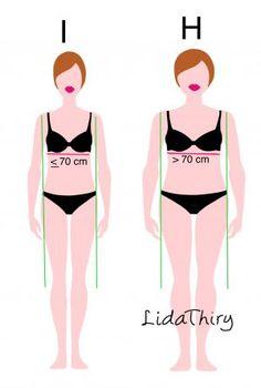 Kenmerkend voor rechte bodytypes is het geringe verschil tussen de taille- en heupomvang. In dit blog laat ik je zien hoe jij als I-silhouet je het beste kunt kleden. En wat het verschil is met het H-silhouet. Het I-silhouet versus het H-silhouet Laura James, Color Shapes, Soft Summer, Just The Way, Big And Beautiful, Body Types, Older Women, Fasion, Fashion Tips
