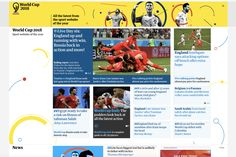 The Guardian. World Cup June 2018 Harry Kane, Sports Website, World Cup 2018, The Guardian, June, England, Day, English, British