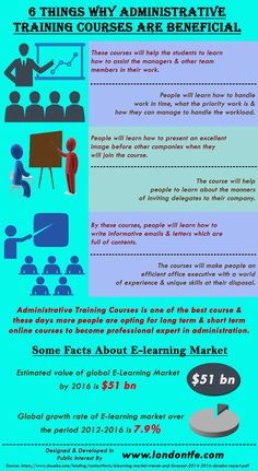 This infographic provide information on 6 Things Why Administrative Training Courses Are Beneficial. For more info please visit: http://www.londontfe.com