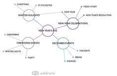 HAPPY NEW YEAR from WikiBrains!