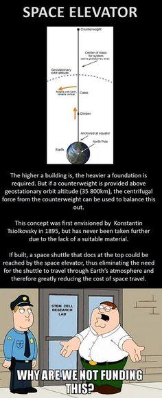 Space Elevator Idea#funny #lol #lolzonline