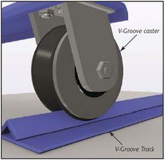 v-groove caster for fixed and adj height steel gantry crane