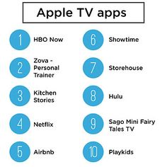 Apple Says These Are The Best Apple TV Apps Of 2015 - BuzzFeed News