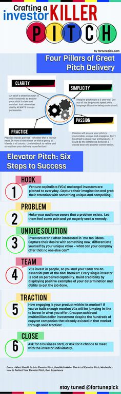 Infographic - How To Craft A Killer Startup Investor Pitch. As a startup, your ability to get investors excited about your idea is crucial to your success. Your ability to communicate what your startup does directly determines how people will respond to y Business And Economics, Social Business, Start Up Business, Starting A Business, Business Planning, Business Marketing, Business Tips, Internet Marketing, Online Business