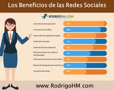 """Rodrigo HM. en Twitter: """"Los Beneficios de las #RedesSociales http://t.co/rCu8h9ya8d"""""""