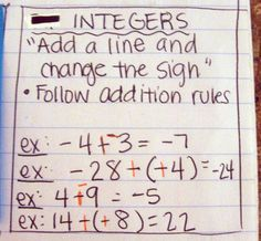 Integers Notes - I like the way she has phrased how to do subtraction. Math Teacher, Math Classroom, Teaching Math, Math Math, Classroom Ideas, Teaching Tips, Math Vocabulary, Kids Math, Teacher Tools