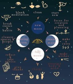 Witchy Moon*:・゚✧ A little guide on using the moon in your favor while practicing witchcraft! The moon is so important in cycles and everyday life so pay attention to what she says! Reiki, Wiccan, Magick, Wicca Witchcraft, Sup Yoga, Moon Magic, Lunar Magic, Practical Magic, Book Of Shadows