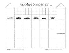 Fairytale Comparison aligned to Common Core 2.RL.9 Fairy Tale - Mrs A Second Grade - TeachersPayTeachers.com