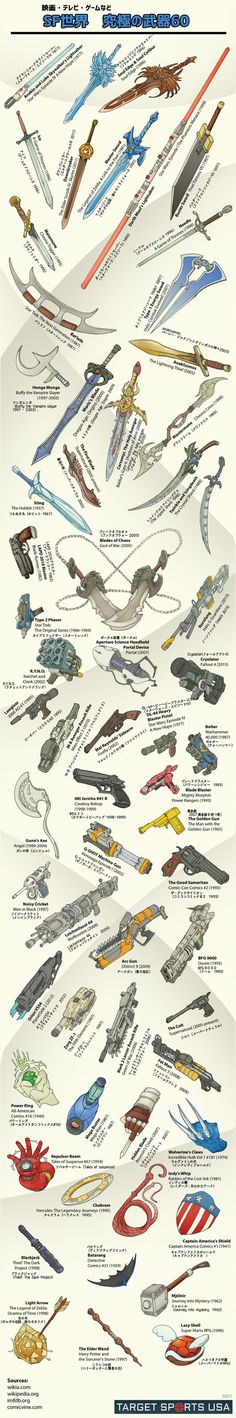 Infographic : The Ultimate Arsenal - 60 Iconic Weapons From Fiction And Games! The Ultimate Arsenal - 60 Iconic Weapons From Fiction And Games! Katana, Fantasy Weapons, Geek Culture, Pop Culture, Arsenal, Cyberpunk, Game Art, Game Design, Fantasy Art
