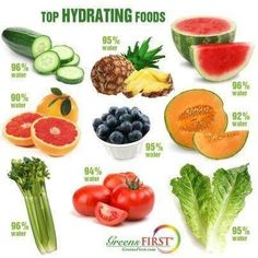 Top Hydrating Foods--great for juicing www.janesmith-healthcoaching.com