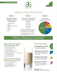 Arbonne 30 Days to Healthy Living Cheat Sheet Arbonne 30 Days. Arbonne 30 Days to Healthy Living Cheat Sheet Arbonne 30 Days to Healthy Living Arbonne 30 Day Cleanse, Arbonne 30 Day Challenge, Arbonne Detox, Detox Challenge, Healthy Eating Challenge, Thigh Challenge, Plank Challenge, Challenge Ideas, Arbonne Nutrition