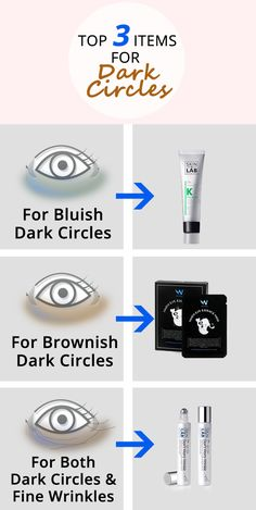 How to get rid of dark circles under your eyes! The causes and solutions to get rid of different dark circles! Introducing the best products to help to get rid of them^.~