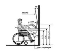 Resultado de imagem para lavabos acessiveis deficiente fisico
