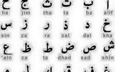 Arti huruf hijaiyah