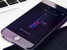 Energy infographic for Smart Home Product exploration by Gleb Kuznetsov✈ - Dribbble