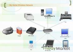 Setting Up Wireless Installation Networking Support In Dubai Dubai UAE 0556789741