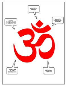 "1.This is a diagram of the ""ohm"" symbol, used in Hindu meditation. 2.It represents various ideas about what warship and meditation should be. 3.Honestly the symbol just seems to hold great significance."