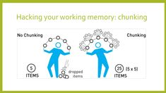 Memory not memories – teaching for long term learning Study Skills, Reading Skills, Playing Mind Games, Great Speakers, Longest Word, Working Memory, Italian Words, Try To Remember