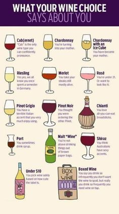 What you Favorite Wine Says about Your Personality? Find out.. #winelovers