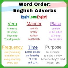 Image result for Understanding how the verb to be works