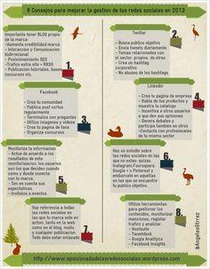8 rápidos consejos para la gestión de Redes Sociales en 2013