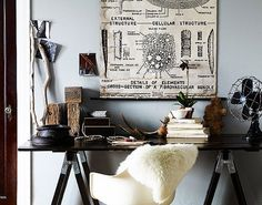 fabulous desk space. and i'm not just saying that because of the awesome science print.
