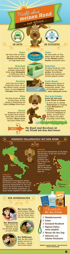 Des Deutschen liebstes Haustier ist und bleibt der Hund. Da ist es nicht verwunderlich, wenn der geliebte Vierbeiner auch im Urlaub mit dabei sein soll. Doch di