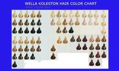 Wella chart 2016