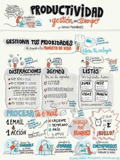 GESTION DEL TIEMPO Time Management Tips, Business Management, Design Thinking Process, Study Techniques, School Study Tips, Studyblr, Study Motivation, Emotional Intelligence, Human Resources